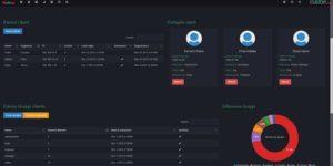 BusSolA: gestione degli utenti