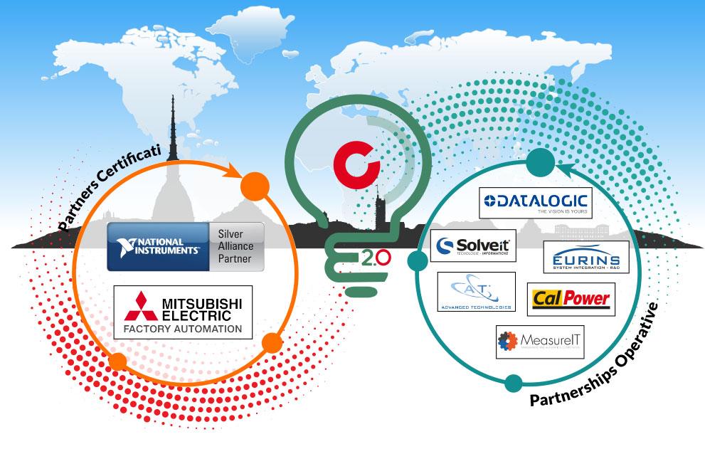 I partners di CustoM 20.0